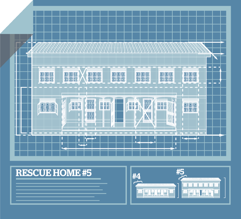 Rescue Homes Phase3